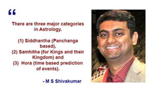 Astrology Can Never Go Wrong;  Astrologer Can Go Wrong - Shiva