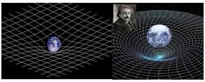 Gravitational Waves - Discovery of the Century
